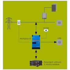 Parallel batterijopslag systeem 3kVA met 1 energiemeter